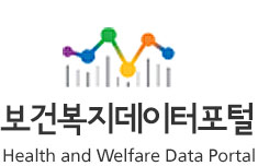 보건복지데이터포털 (Health and Welfare Data Portal)